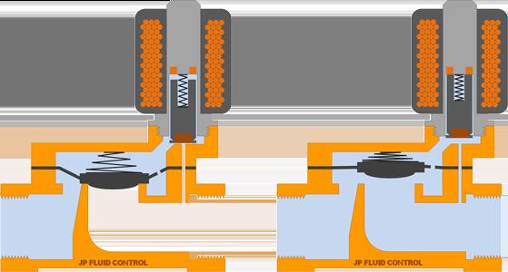 کاتالوگ مشخصات قیمت و خرید شیر برقی دیافراگمی سایز 1/8 تا 2 اینچ